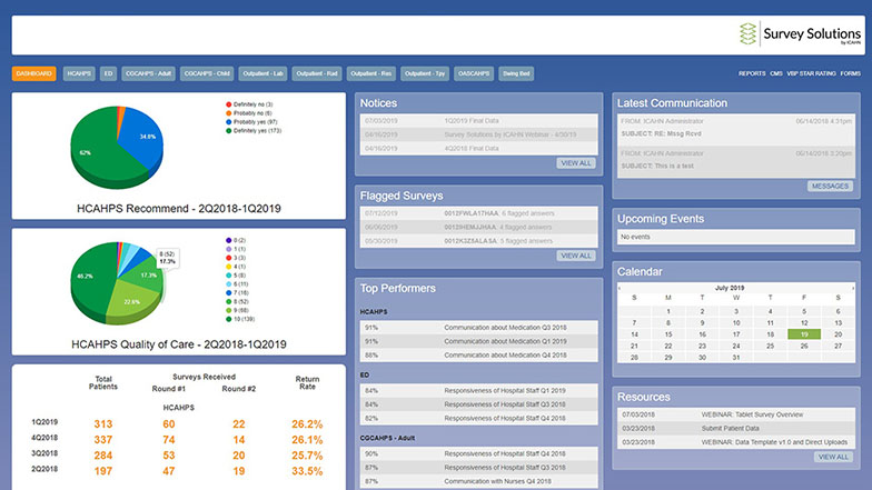 Interactive OAS Dashboard